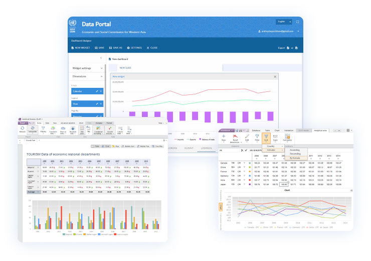 Use Rich Tools to Visualization and In-Depth Analytics